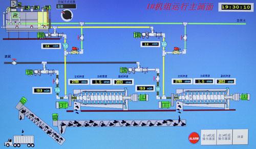 sewage treatment plant operation manual